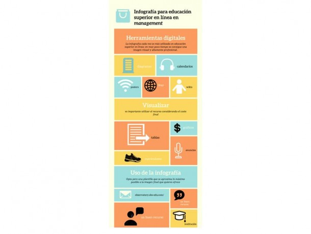 infographics-digital-tools-for-online-higher-education-in-management